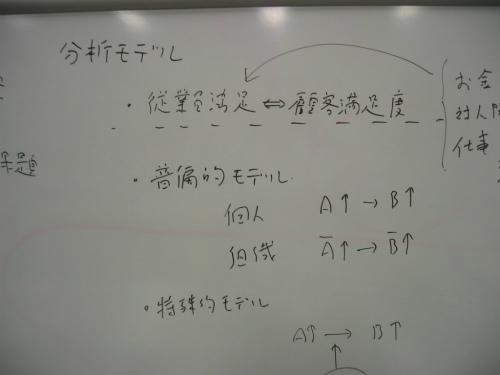 大阪府立大学北居ゼミ