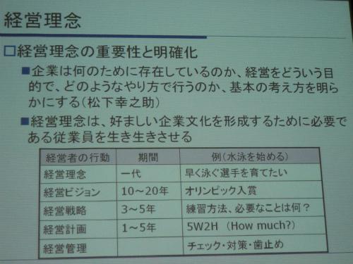 兵庫県立大学経営学部 マーケティング特殊講義
