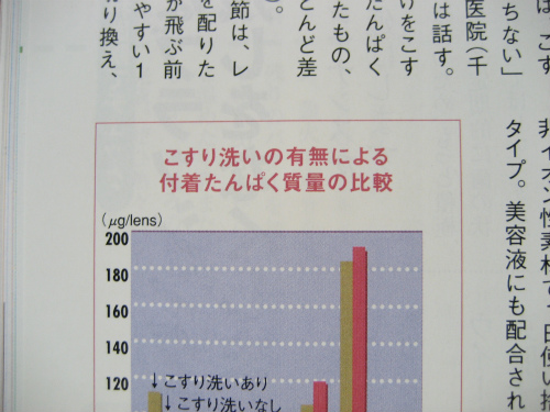 日経ヘルス