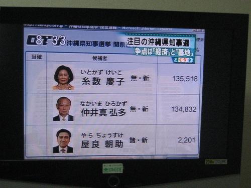 沖縄県知事選挙の結果