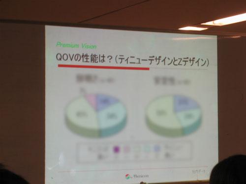 メニコン社の新商品説明会